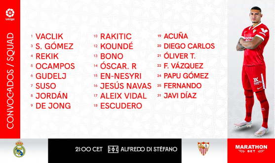 Squad for the trip to Real Madrid