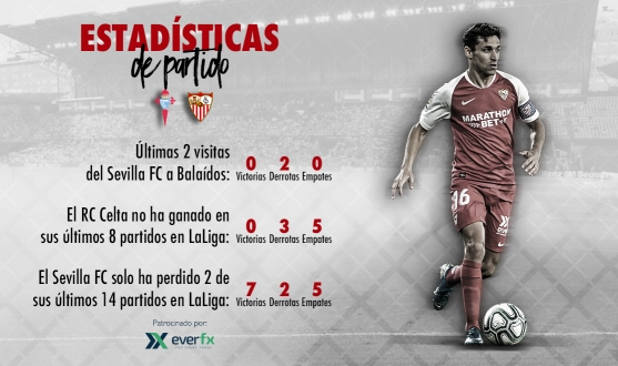 RC Celta-Sevilla FC statistics with EverFX