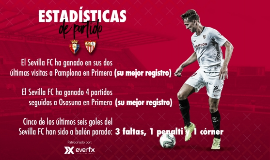 Preview of CA Osasuna-Sevilla FC Everfx