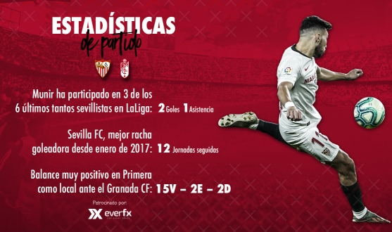 Preview of Sevilla FC versus Granada CF