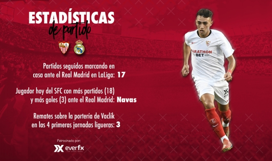Pre-match statistics vs Real Madrid