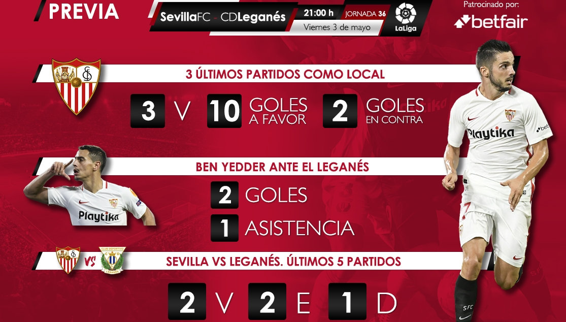 Betfair statistics for Sevilla-Leganés