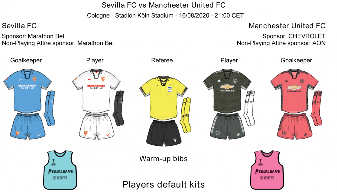 Kits for Sevilla FC vs Manchester United