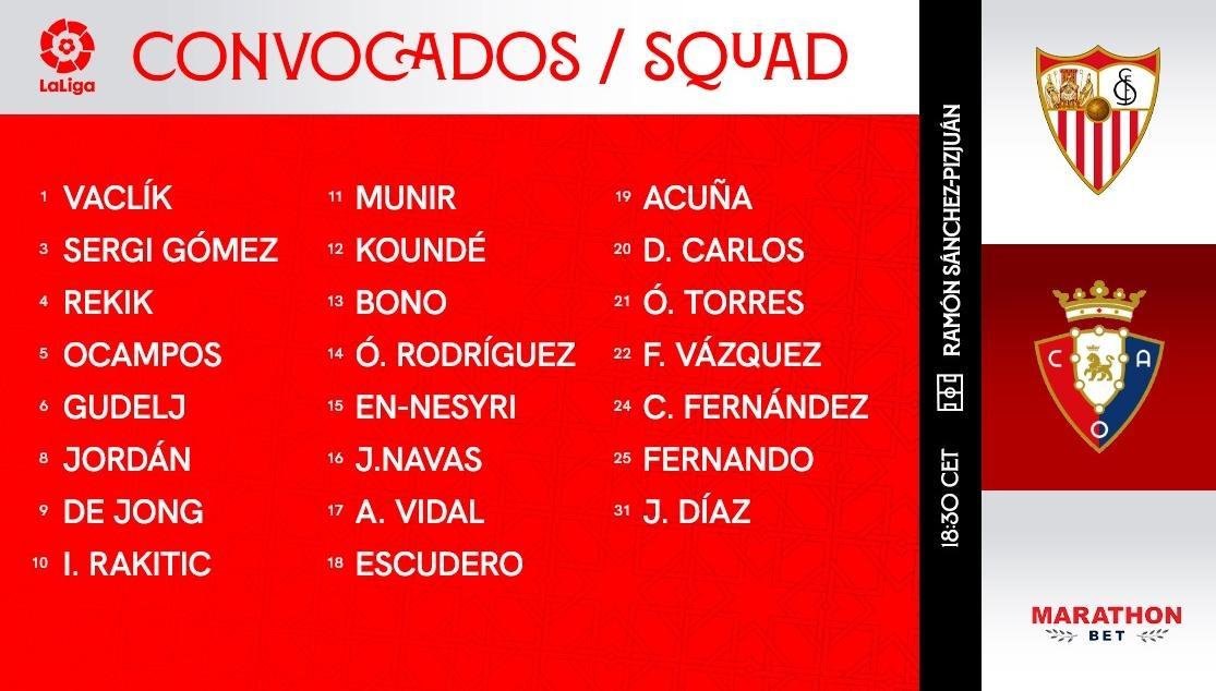 Lista de convocados para recibir al CA Osasuna