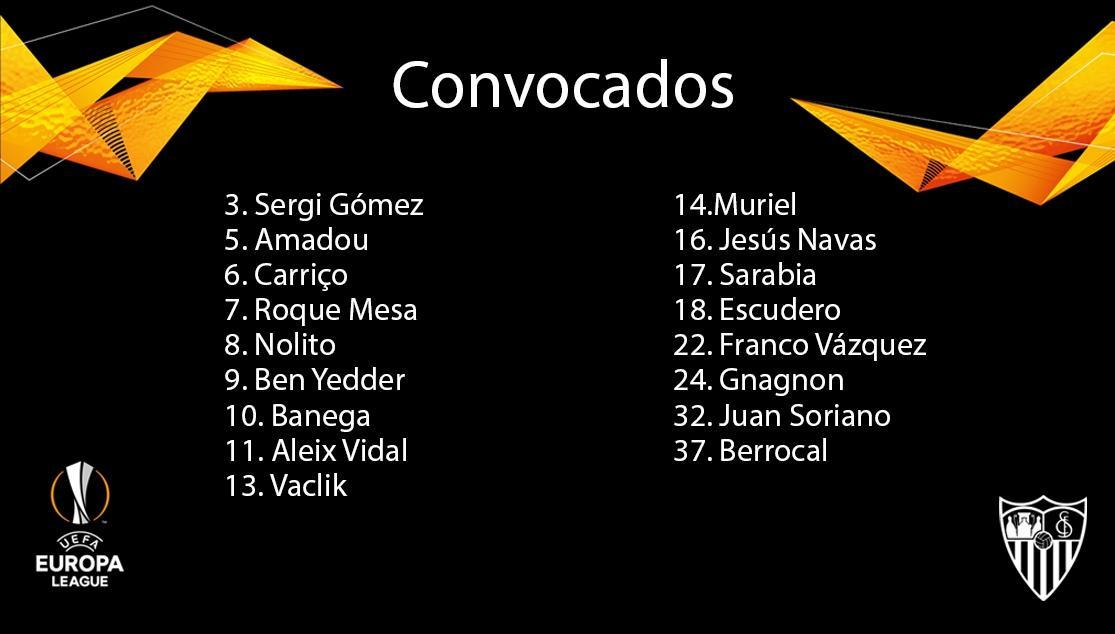 Lista de convocados FK Zalguiris-Sevilla FC