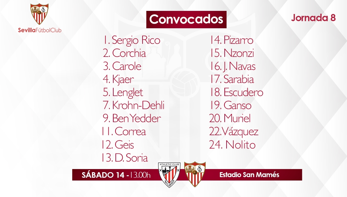 Convocatoria del Sevilla FC ante el Athletic Club