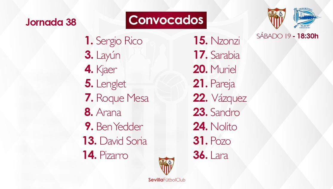Lista de convocados del Sevilla FC ante el Deportivo Alavés