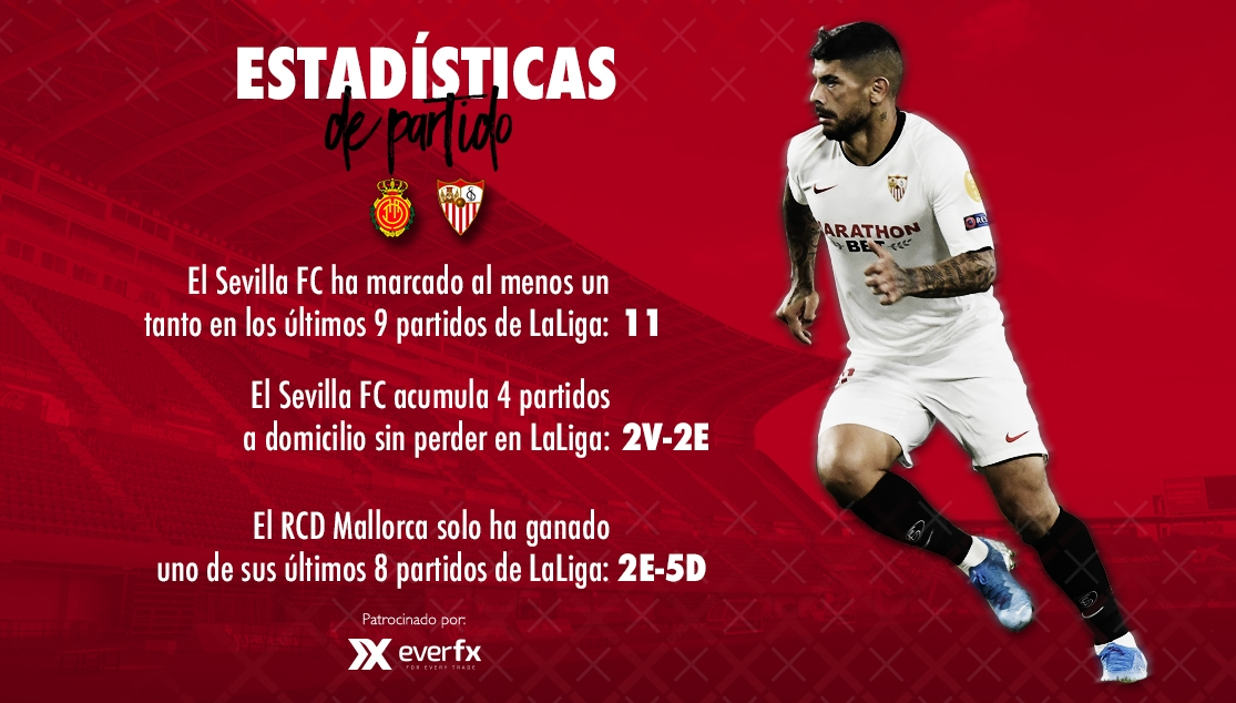 Preview of RCD Mallorca-Sevilla FC with EverFX
