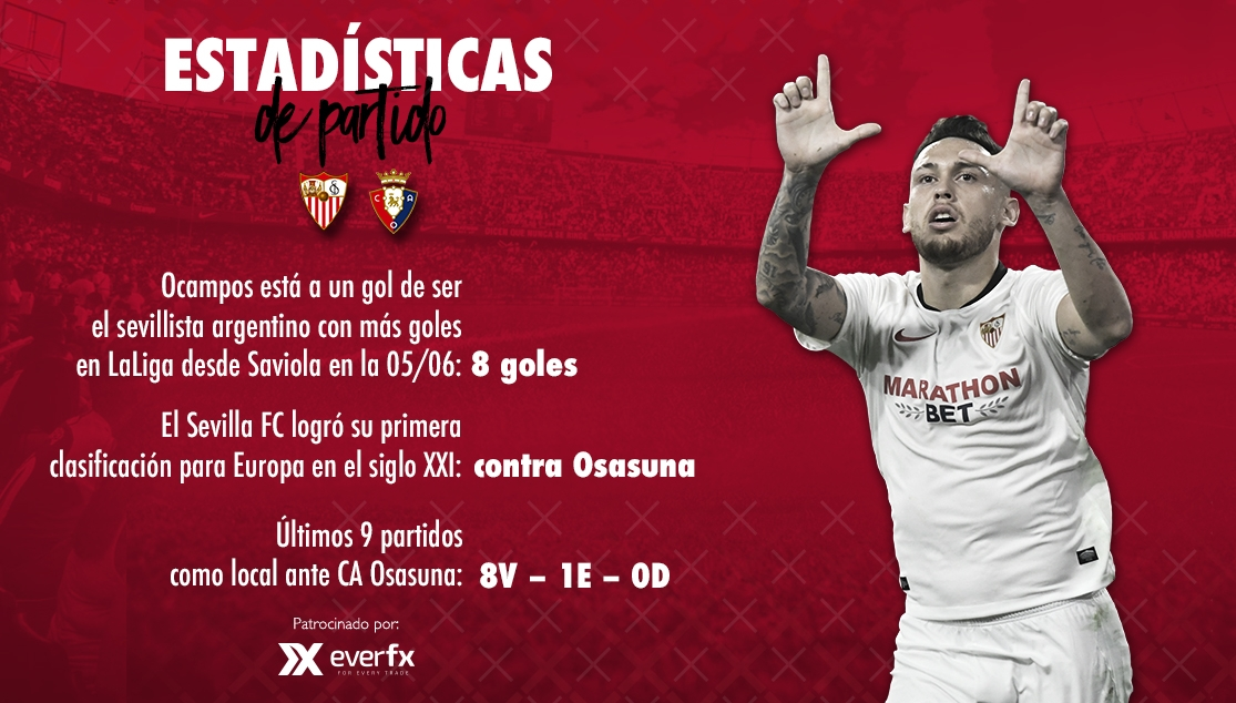 Sevilla-Osasuna preview statistics with EverFX