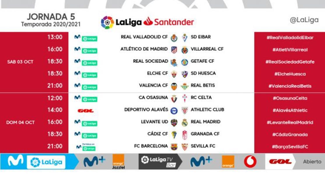 EL SEVILLA FC CERRARÁ LA J5 EN EL CAMP NOU EL PRÓXIMO DOMINGO A LAS 21.00 HORAS