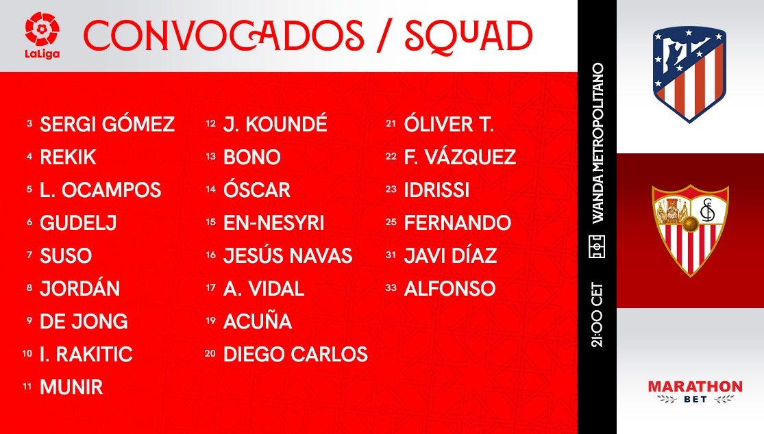 Sevilla FC Squad List against Atlético Madrid