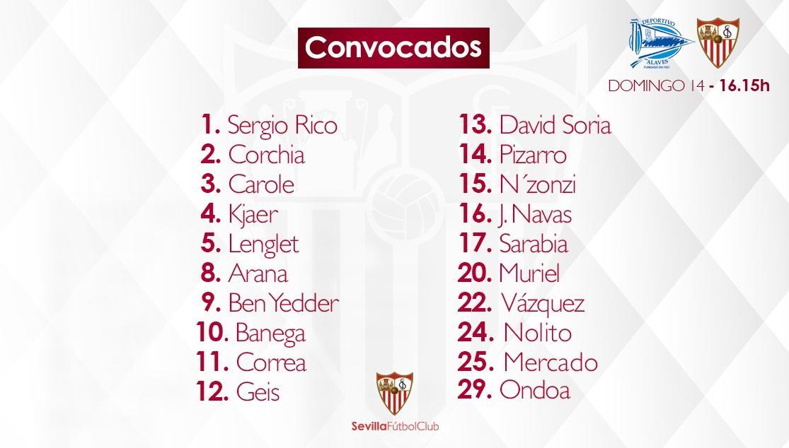CONVOCATORIA DEL SEVILLA FC ANTE EL ALAVÉS